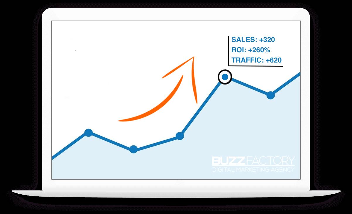 Digital Marketing trends Analytics - Buzz Factory