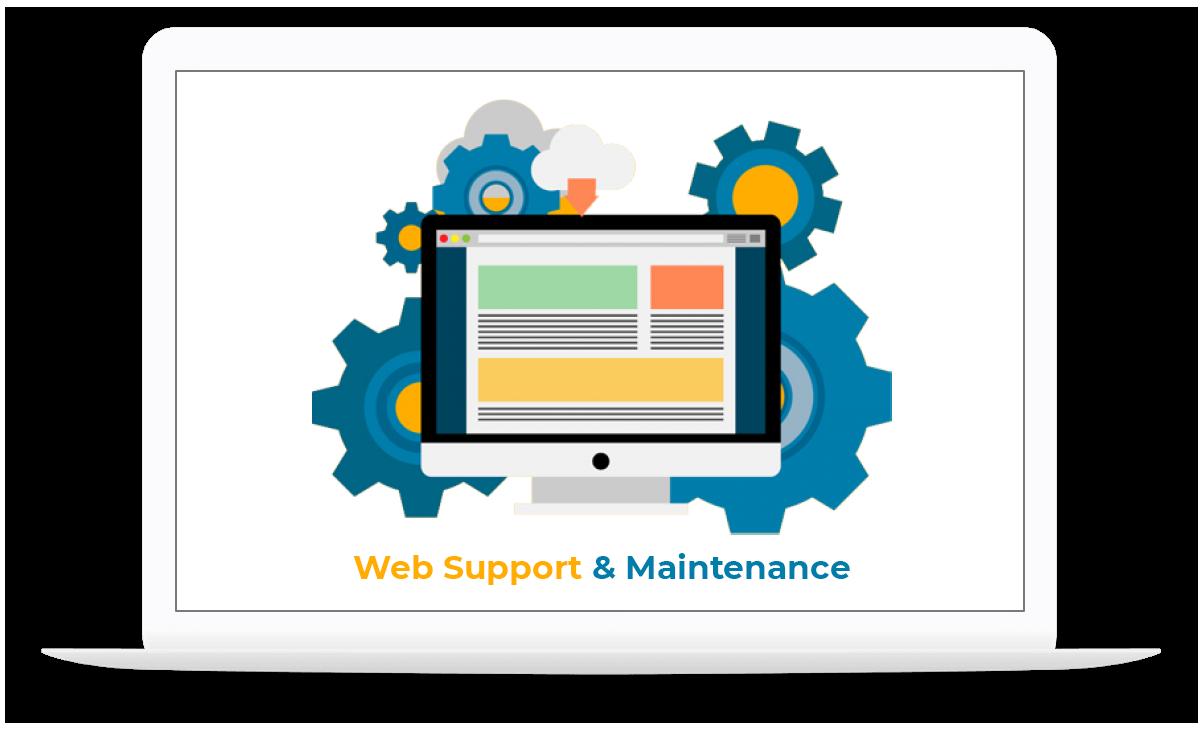 Unterstützung und Wartung der Website